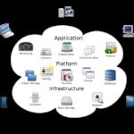電子書籍もクラウド(Cloud)コンピューティング