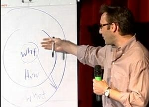 Speakers Simon Sinek: Leadership expert and author