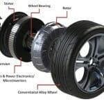 インホイールモーター(In-wheel Motor)の電気自動車