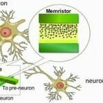 演算とメモリ機能の統合素子メモリスター(Memristor)