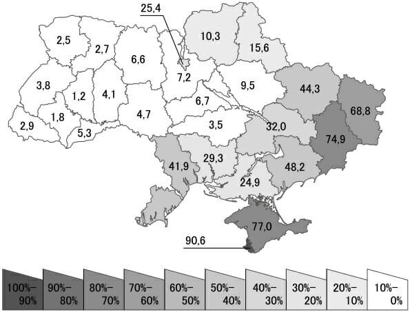 ウクライナにおいてロシア語を母国語としている人口 (2001) / Wikipedia