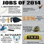 数学のスキルがあれば就職の機会は大きく広がる。