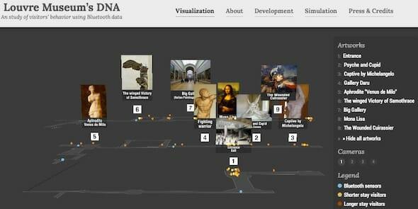 Louvre Museum's DNA / senseable.mit.edu