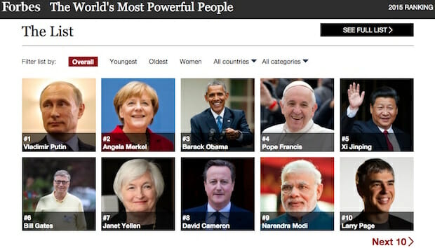 The World's Most Powerful People / forbes.com