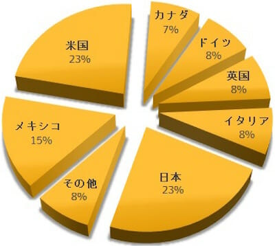 欧米各国と日本を狙う Android.Lockdroid の最近の亜種 / Symantec