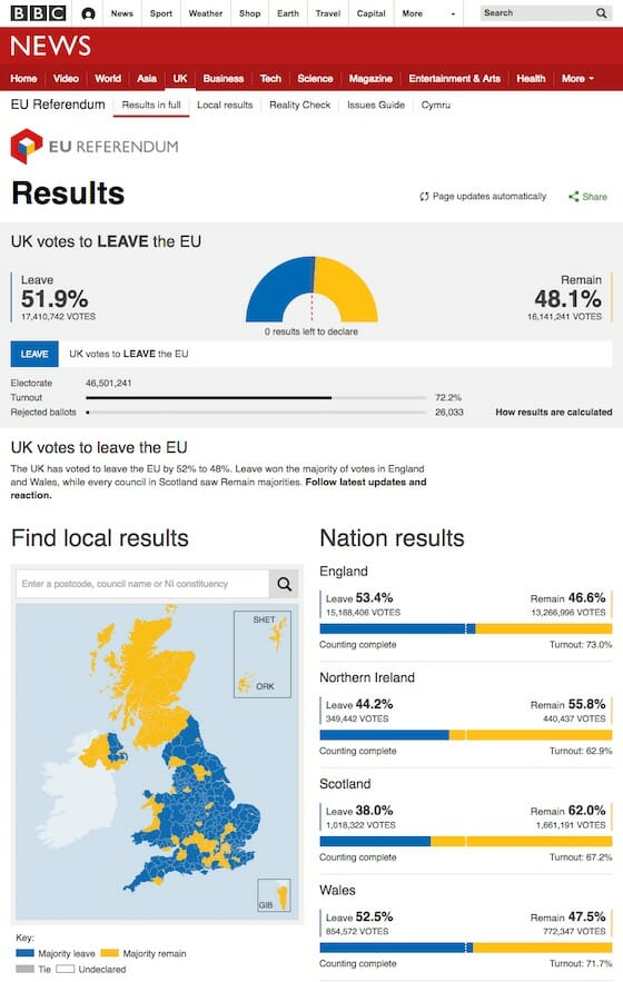 www.bbc.com/news/politics/eu_referendum/results