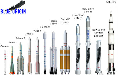 Introducing New Glenn: Reusable, vertical-landing booster, 3.85 million pounds thrust / Blue Origin