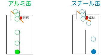 Meet a 12 year-old patent holder | Asuka Kamiya
